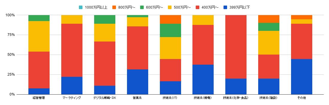 求人動向調査_宮城_202104 (3).png
