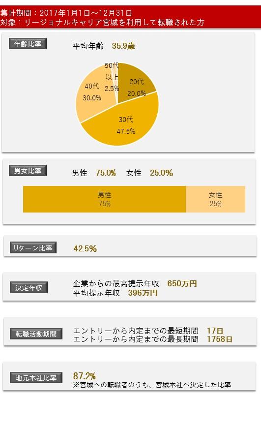 http://rs-miyagi.net/%E3%82%BF%E3%82%A4%E3%83%88%E3%83%AB%E3%81%AA%E3%81%97.jpg